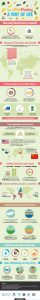 Infographic-NotWasting-Food-Waste-infographic-en
